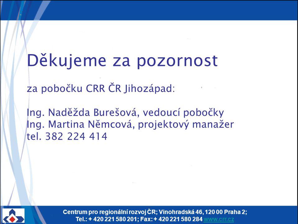 Centrum pro regionální rozvoj ČR; Vinohradská 46, 120 00 Praha 2; Tel.: + 420 221 580 201; Fax: + 420 221 580 284 www.crr.czwww.crr.cz Děkujeme za poz