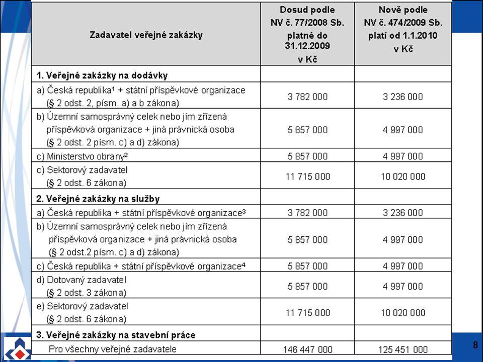 Centrum pro regionální rozvoj ČR; Vinohradská 46, 120 00 Praha 2; Tel.: + 420 221 580 201; Fax: + 420 221 580 284 www.crr.czwww.crr.cz 9 Zadávání zakázek dle Závazných postupů B) Postup pro zadávání veřejných zakázek, které nespadají do režimu zákona č.137/2006 Sb.: ⋐Závazné postupy pro zadávání zakázek spolufinancovaných ze zdrojů EU, nespadajících pod aplikaci zákona č.
