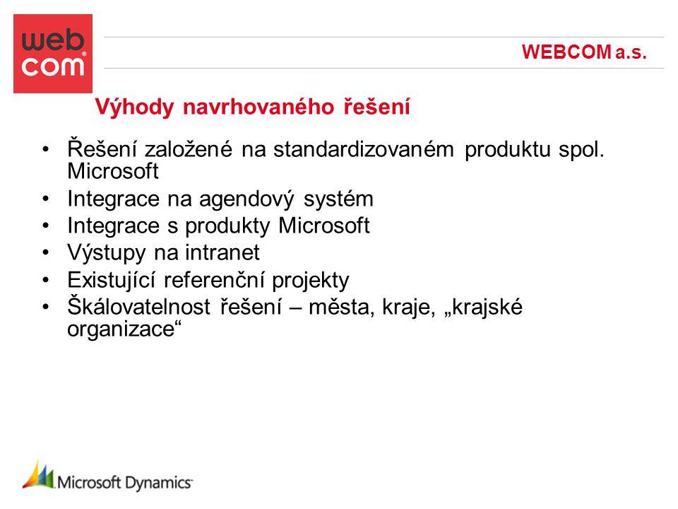 WEBCOM a.s.