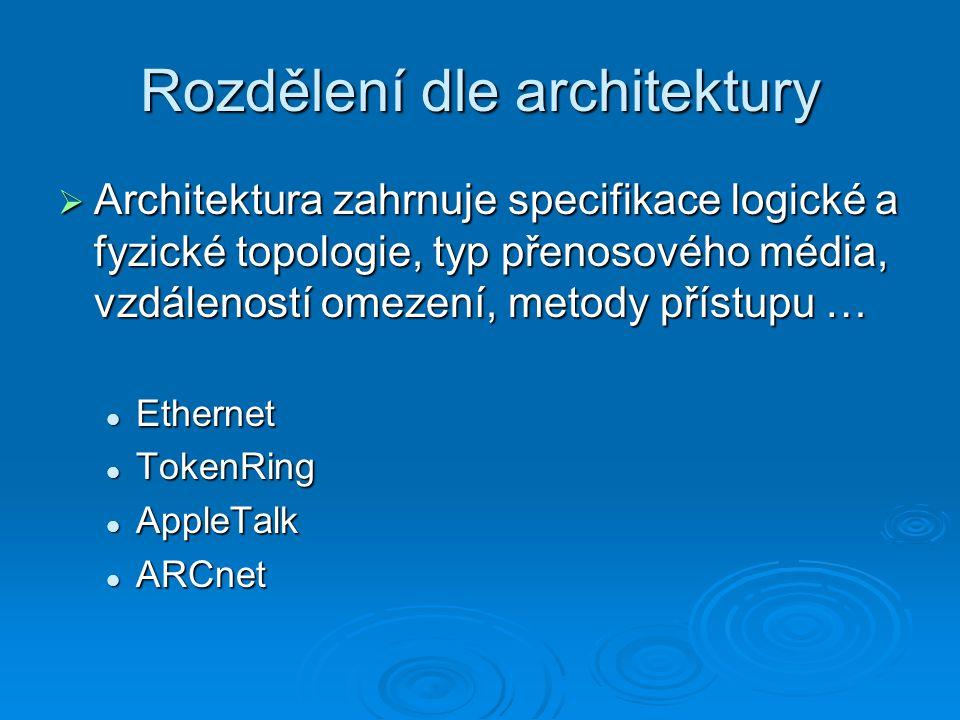 Rozdělení dle architektury  Architektura zahrnuje specifikace logické a fyzické topologie, typ přenosového média, vzdáleností omezení, metody přístupu … Ethernet Ethernet TokenRing TokenRing AppleTalk AppleTalk ARCnet ARCnet