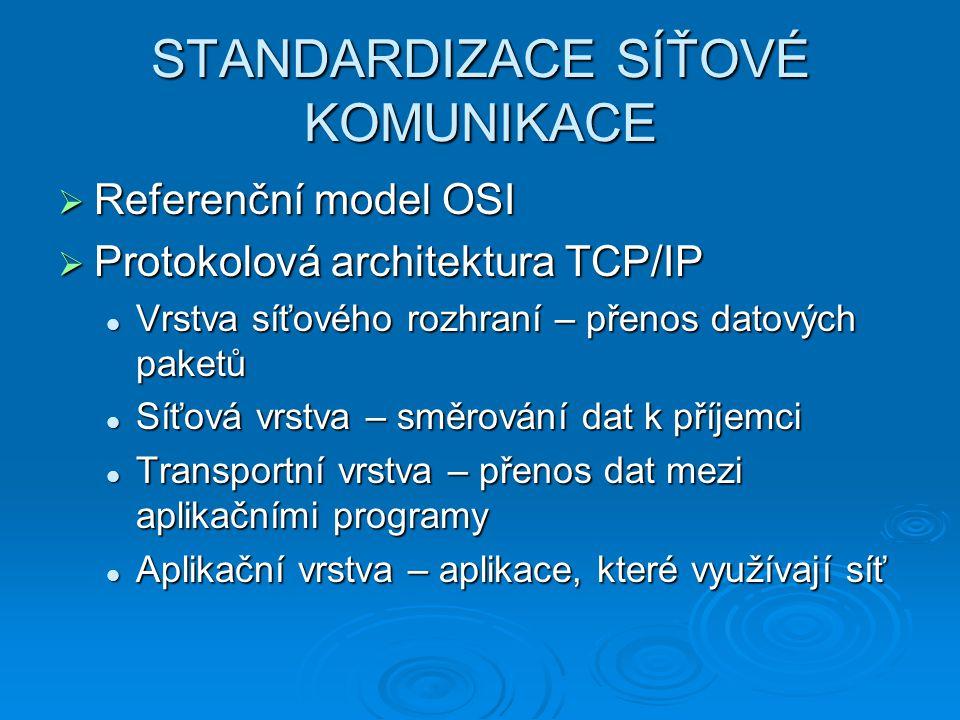 STANDARDIZACE SÍŤOVÉ KOMUNIKACE  Referenční model OSI  Protokolová architektura TCP/IP Vrstva síťového rozhraní – přenos datových paketů Vrstva síťo