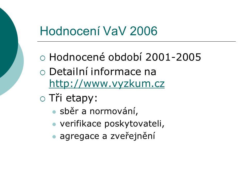 Hodnocení VaV 2006  Hodnocené období 2001-2005  Detailní informace na http://www.vyzkum.cz http://www.vyzkum.cz  Tři etapy: sběr a normování, verifikace poskytovateli, agregace a zveřejnění