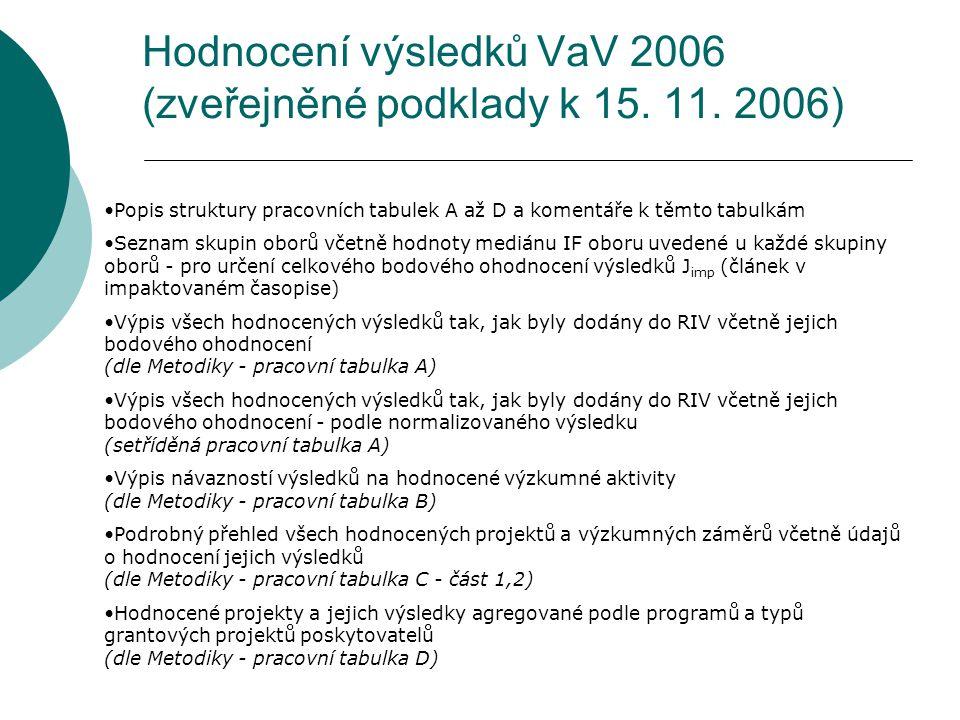 Hodnocení výsledků VaV 2006 (zveřejněné podklady k 15.