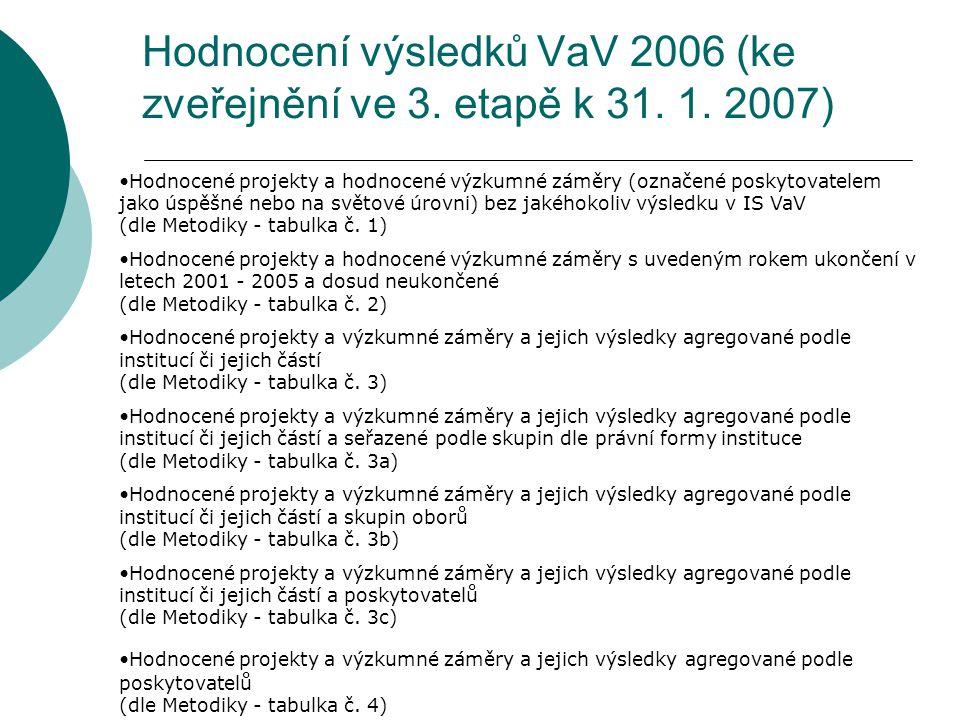 Hodnocení výsledků VaV 2006 (ke zveřejnění ve 3. etapě k 31.