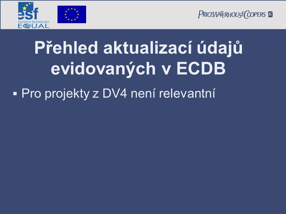 PricewaterhouseCoopers Date Page 12 Přehled aktualizací údajů evidovaných v ECDB  Pro projekty z DV4 není relevantní