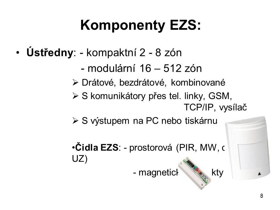 Komponenty EZS: Ústředny: - kompaktní 2 - 8 zón - modulární 16 – 512 zón  Drátové, bezdrátové, kombinované  S komunikátory přes tel.
