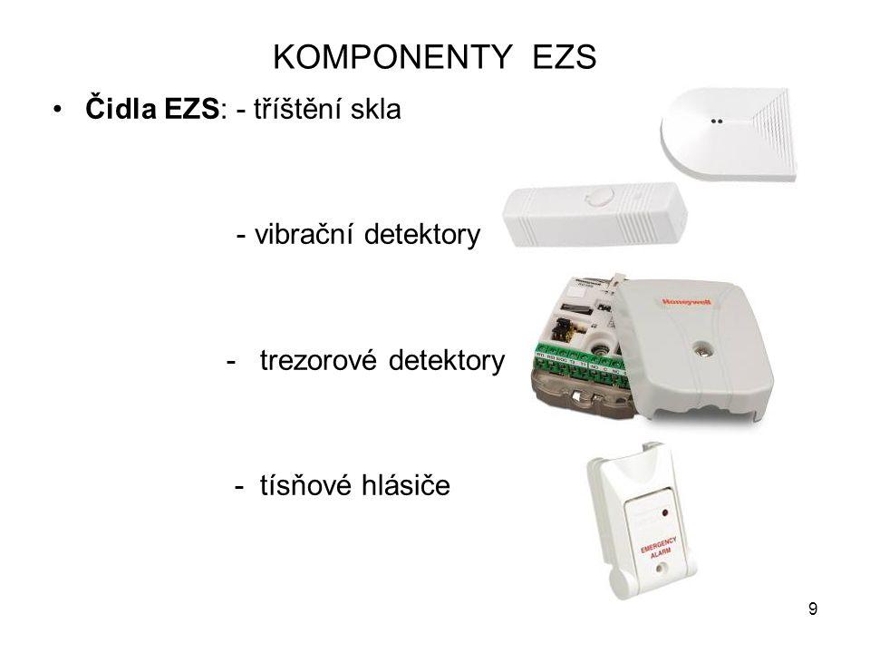 KOMPONENTY EZS Čidla EZS: - tříštění skla - vibrační detektory - trezorové detektory - tísňové hlásiče 9