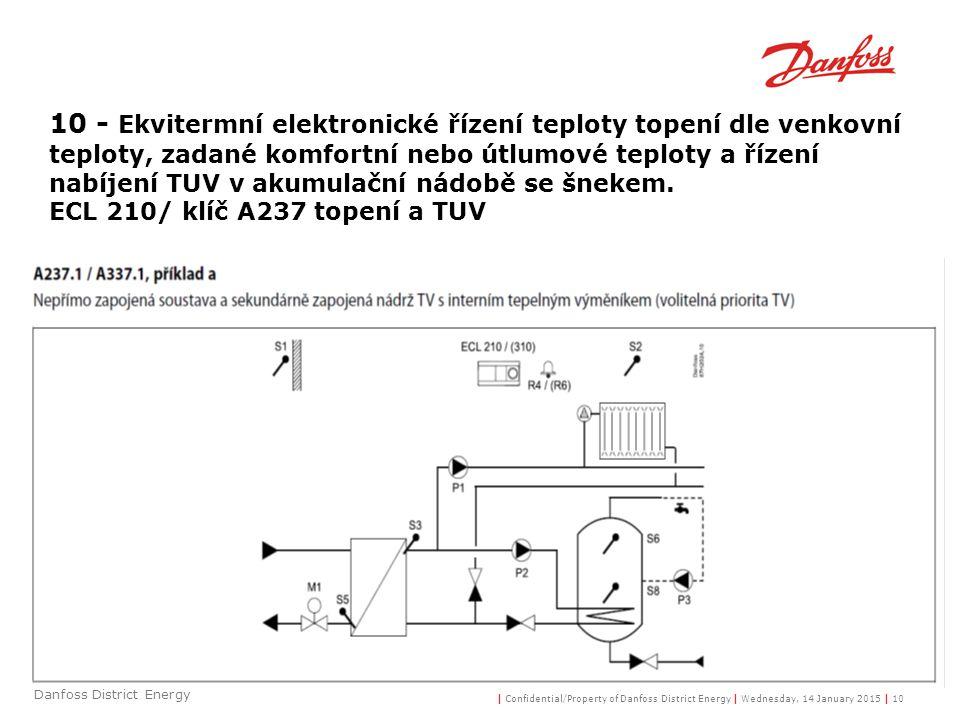 | Confidential/Property of Danfoss District Energy | Wednesday, 14 January 2015 | 10 Danfoss District Energy 10 - Ekvitermní elektronické řízení teploty topení dle venkovní teploty, zadané komfortní nebo útlumové teploty a řízení nabíjení TUV v akumulační nádobě se šnekem.