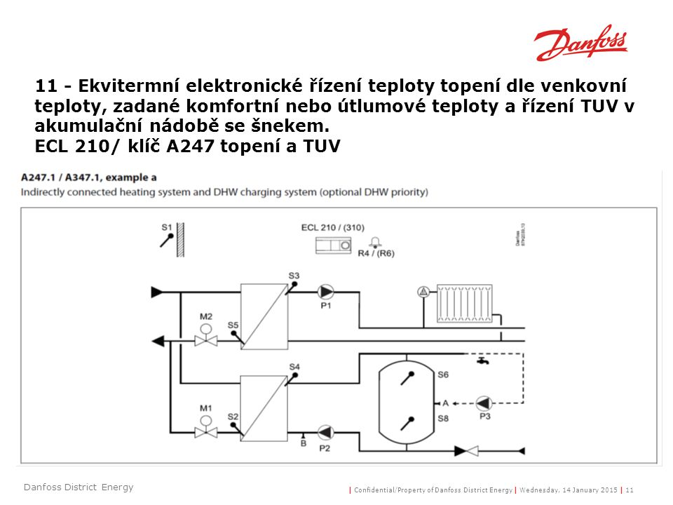 | Confidential/Property of Danfoss District Energy | Wednesday, 14 January 2015 | 11 Danfoss District Energy 11 - Ekvitermní elektronické řízení teploty topení dle venkovní teploty, zadané komfortní nebo útlumové teploty a řízení TUV v akumulační nádobě se šnekem.