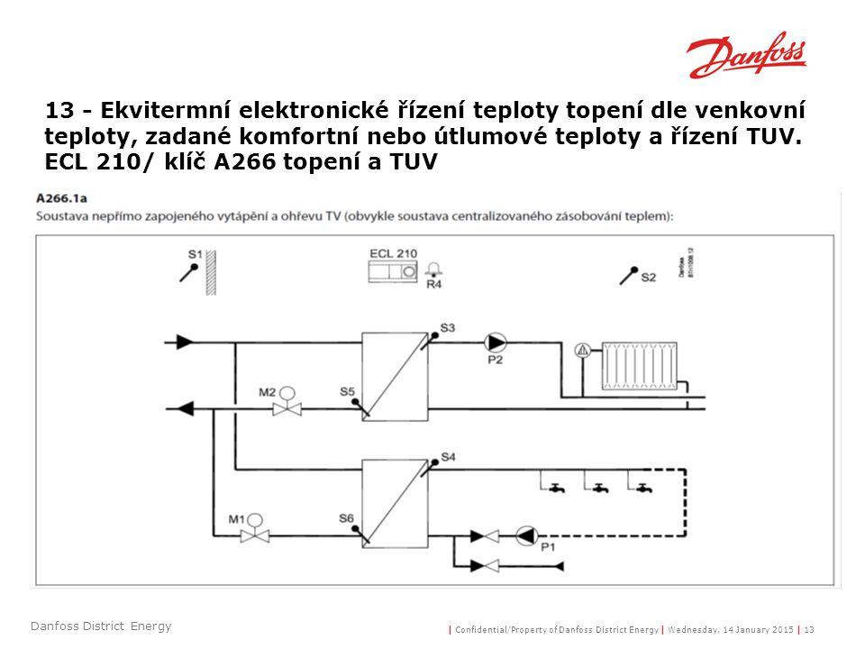 | Confidential/Property of Danfoss District Energy | Wednesday, 14 January 2015 | 13 Danfoss District Energy 13 - Ekvitermní elektronické řízení teploty topení dle venkovní teploty, zadané komfortní nebo útlumové teploty a řízení TUV.