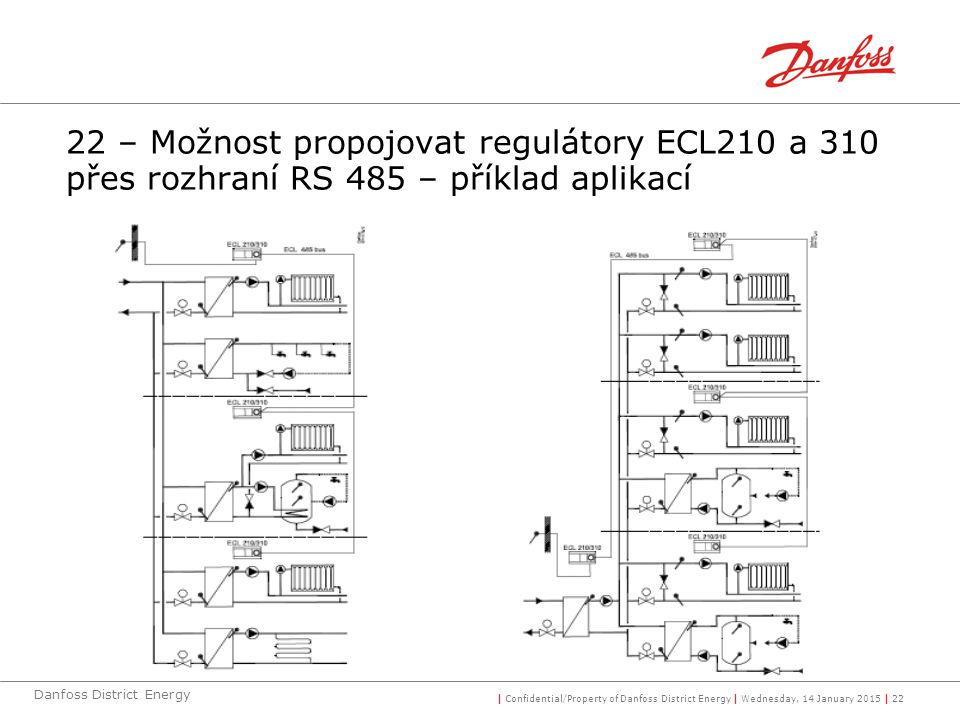 | Confidential/Property of Danfoss District Energy | Wednesday, 14 January 2015 | 22 Danfoss District Energy 22 – Možnost propojovat regulátory ECL210