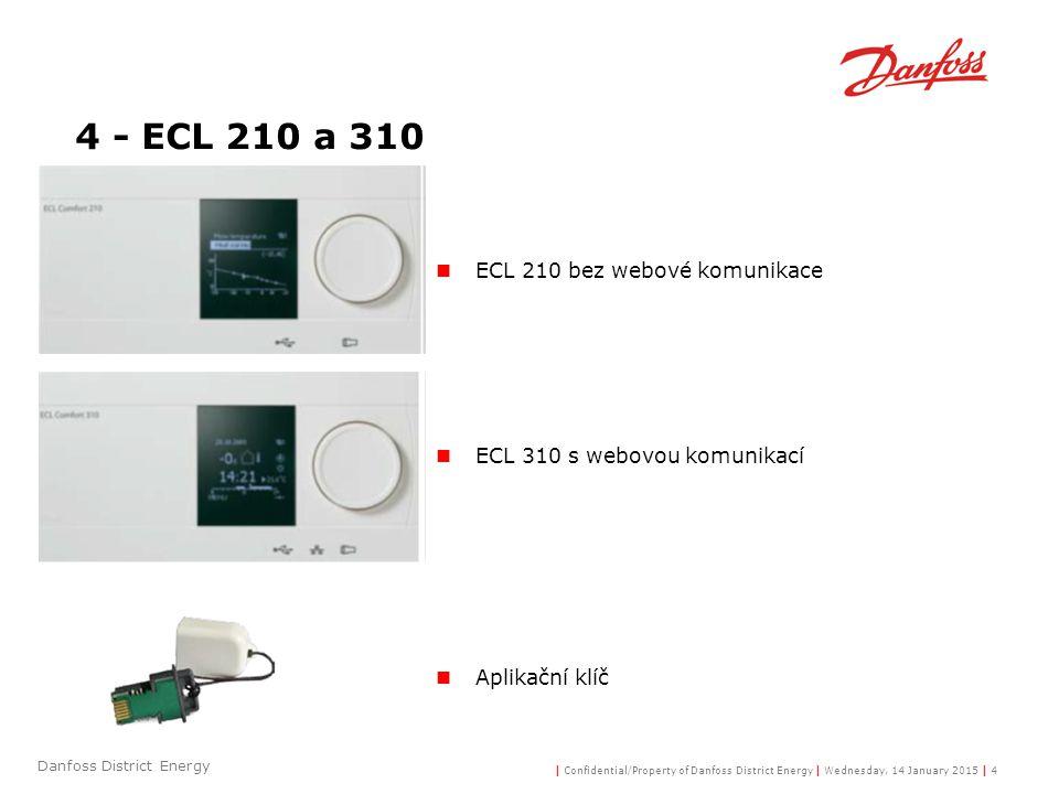 | Confidential/Property of Danfoss District Energy | Wednesday, 14 January 2015 | 5 Danfoss District Energy 5 - ECL 210B a 310B pro montáž do elektroskříní ECL 210 a 310 bez displeje a ovládacího prvku ECA 30 dálkové ovládání pro ECL 210, ECL 310, ECL 210B a ECL 310B