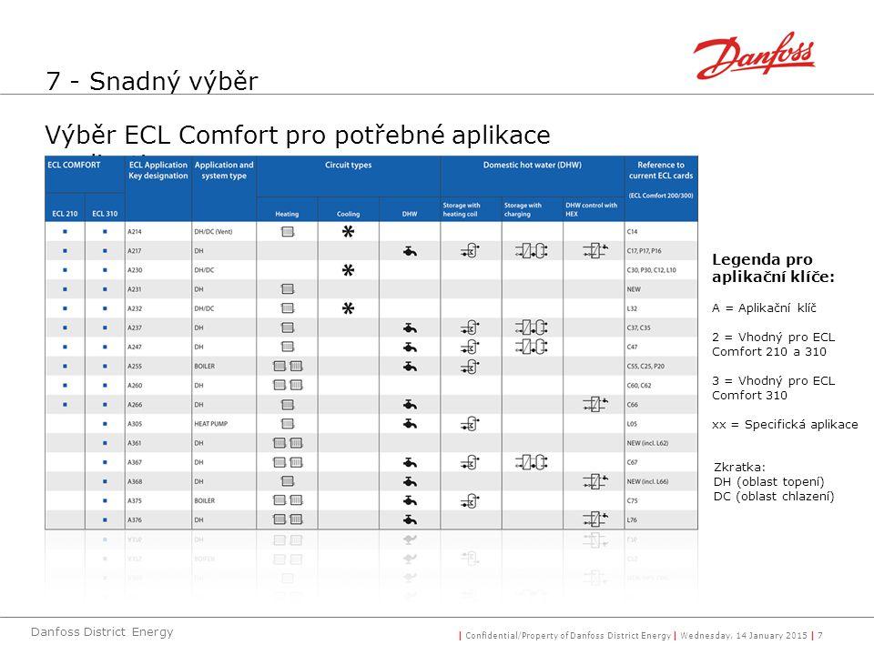 | Confidential/Property of Danfoss District Energy | Wednesday, 14 January 2015 | 7 Danfoss District Energy 7 - Snadný výběr Výběr ECL Comfort pro potřebné aplikace application Legenda pro aplikační klíče: A = Aplikační klíč 2 = Vhodný pro ECL Comfort 210 a 310 3 = Vhodný pro ECL Comfort 310 xx = Specifická aplikace Zkratka: DH (oblast topení) DC (oblast chlazení)
