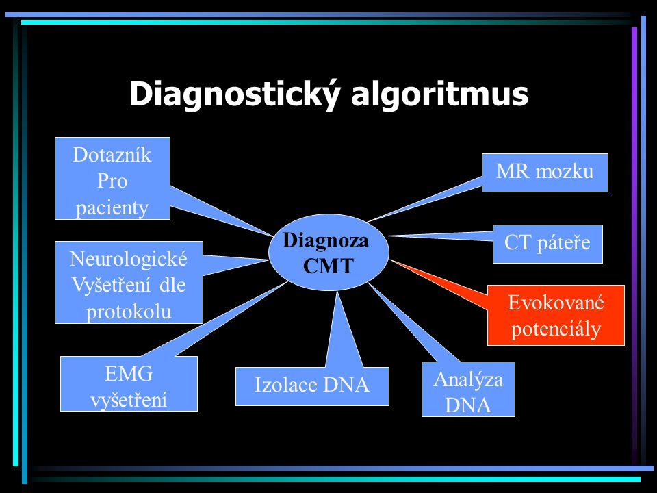 Diagnostický algoritmus Diagnoza CMT Dotazník Pro pacienty Neurologické Vyšetření dle protokolu Izolace DNA MR mozku Analýza DNA EMG vyšetření Evokova