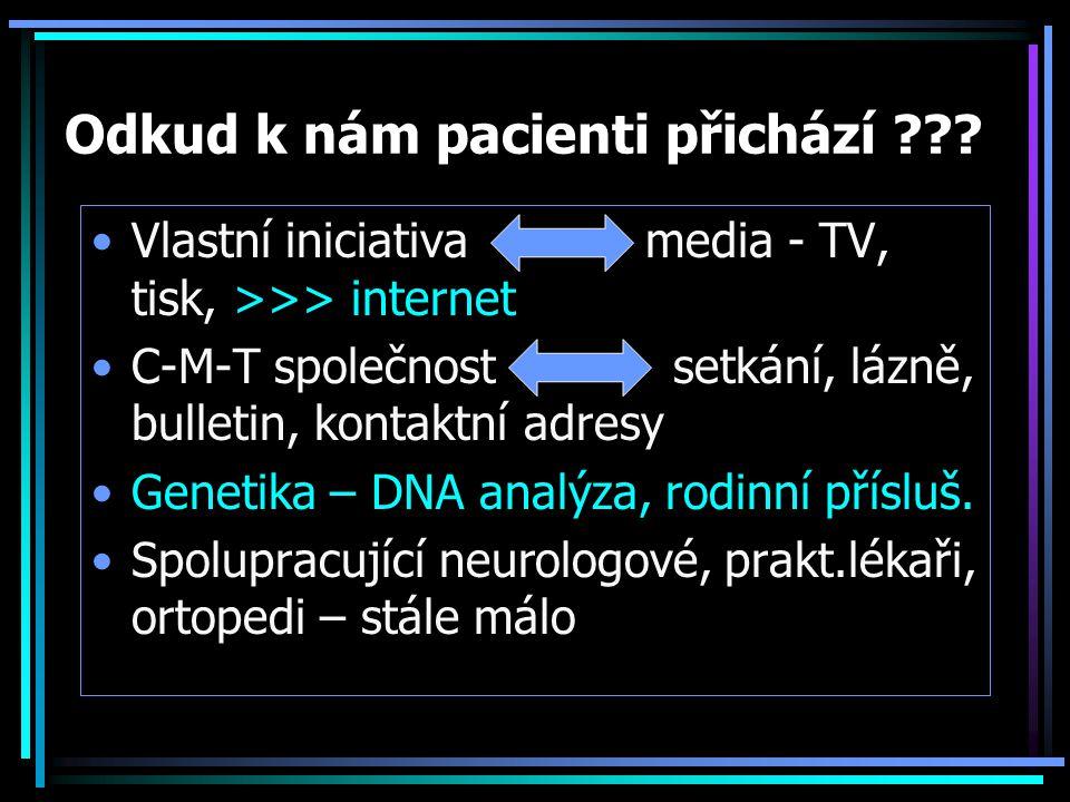 Odkud k nám pacienti přichází ??? Vlastní iniciativa media - TV, tisk, >>> internet C-M-T společnost setkání, lázně, bulletin, kontaktní adresy Geneti