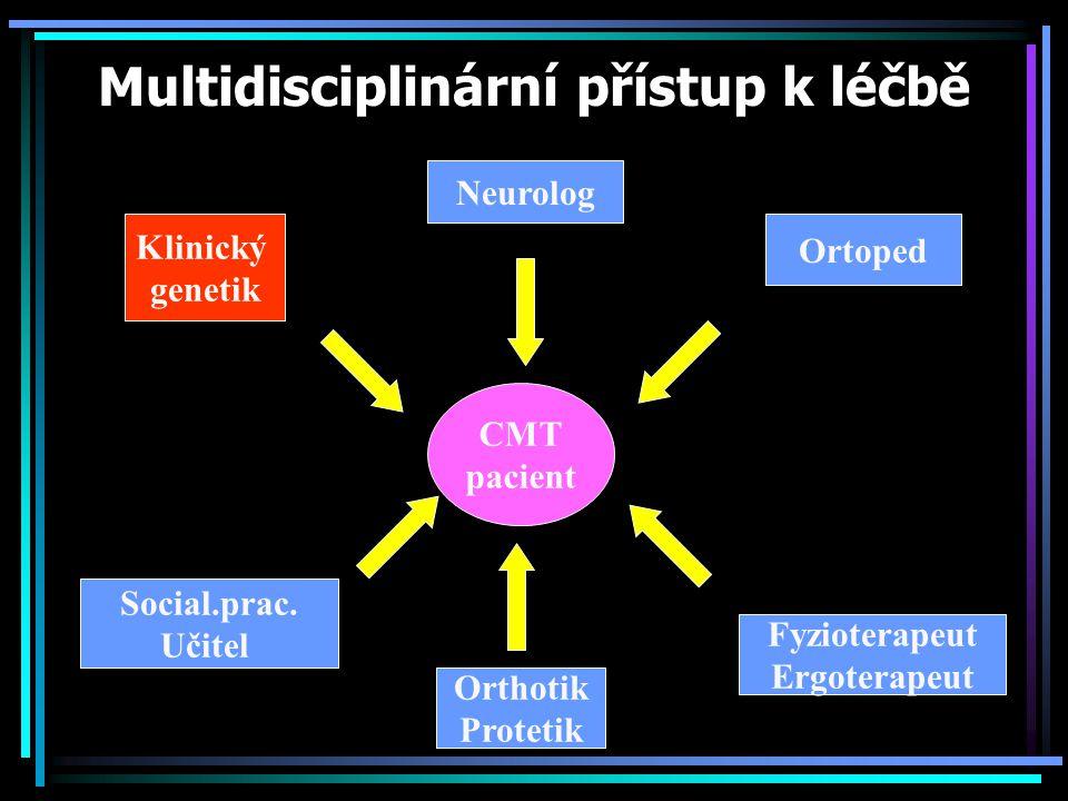 Multidisciplinární přístup k léčbě CMT pacient Neurolog Klinický genetik Ortoped Fyzioterapeut Ergoterapeut Orthotik Protetik Social.prac. Učitel