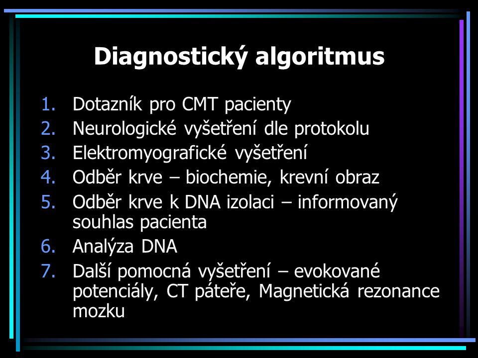 Diagnostický algoritmus 1.Dotazník pro CMT pacienty 2.Neurologické vyšetření dle protokolu 3.Elektromyografické vyšetření 4.Odběr krve – biochemie, kr