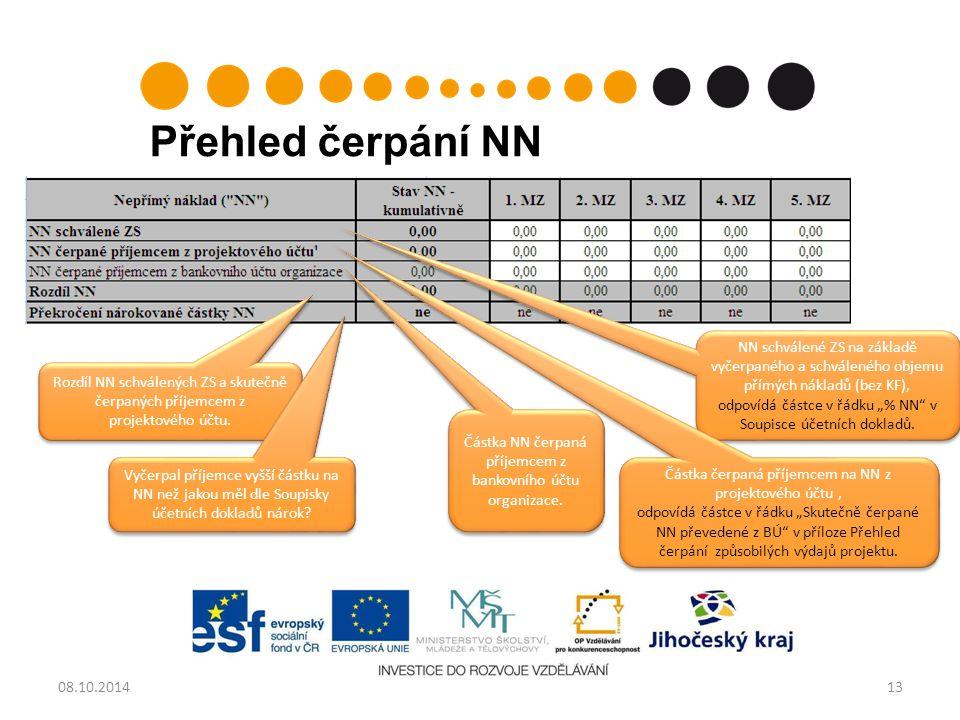 """Přehled čerpání NN 08.10.201413 NN schválené ZS na základě vyčerpaného a schváleného objemu přímých nákladů (bez KF), odpovídá částce v řádku """"% NN v Soupisce účetních dokladů."""