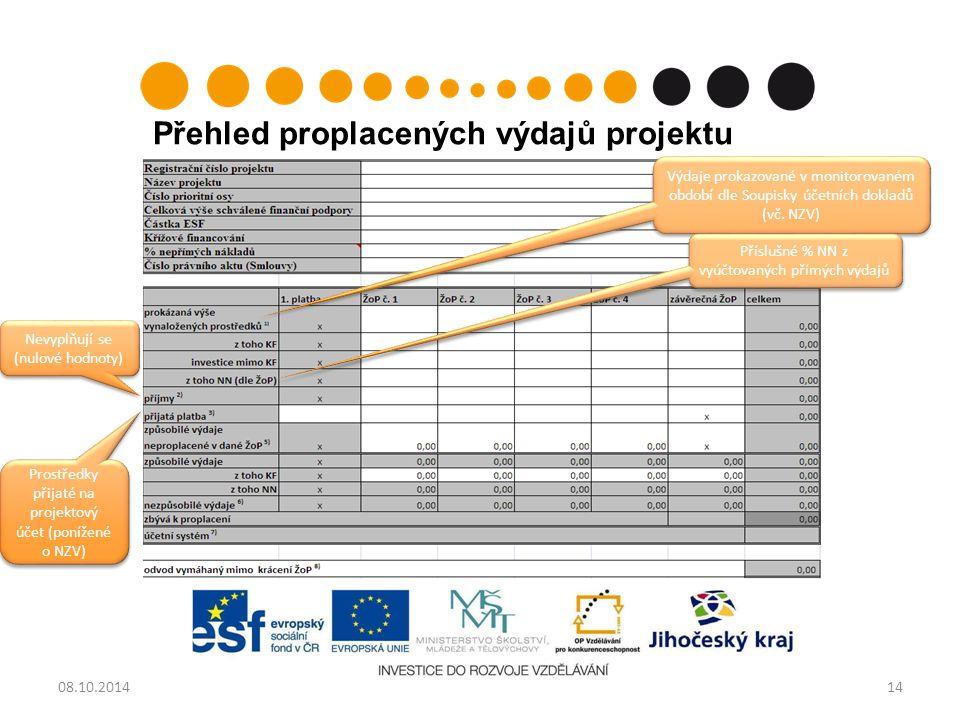 Výdaje prokazované v monitorovaném období dle Soupisky účetních dokladů (vč.