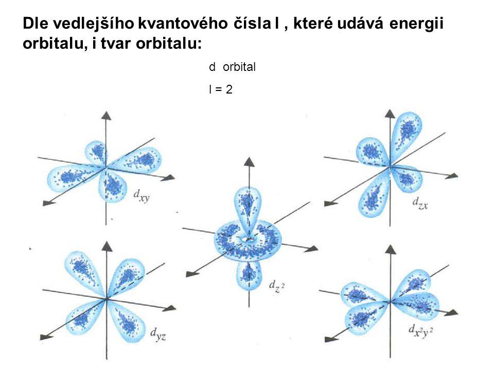 d orbital l = 2 Dle vedlejšího kvantového čísla l, které udává energii orbitalu, i tvar orbitalu: