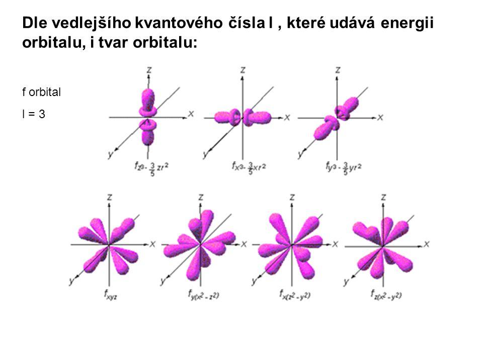 f orbital l = 3 Dle vedlejšího kvantového čísla l, které udává energii orbitalu, i tvar orbitalu: