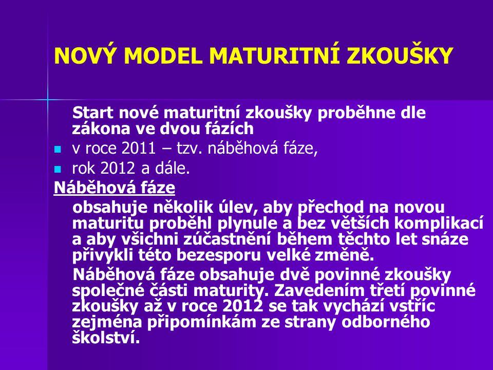 Maturitní zkouška na SZŠ 2011 Obor: Zdravotnické lyceum Profilová část – povinné zkoušky 1.
