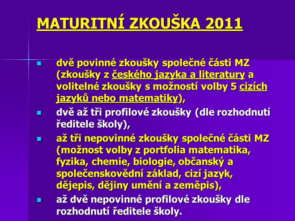 MATURITNÍ ZKOUŠKA 2011 dvě povinné zkoušky společné části MZ (zkoušky z českého jazyka a literatury a volitelné zkoušky s možností volby 5 cizích jazyků nebo matematiky), dvě povinné zkoušky společné části MZ (zkoušky z českého jazyka a literatury a volitelné zkoušky s možností volby 5 cizích jazyků nebo matematiky), dvě až tři profilové zkoušky (dle rozhodnutí ředitele školy), dvě až tři profilové zkoušky (dle rozhodnutí ředitele školy), až tři nepovinné zkoušky společné části MZ (možnost volby z portfolia matematika, fyzika, chemie, biologie, občanský a společenskovědní základ, cizí jazyk, dějepis, dějiny umění a zeměpis), až tři nepovinné zkoušky společné části MZ (možnost volby z portfolia matematika, fyzika, chemie, biologie, občanský a společenskovědní základ, cizí jazyk, dějepis, dějiny umění a zeměpis), až dvě nepovinné profilové zkoušky dle rozhodnutí ředitele školy.