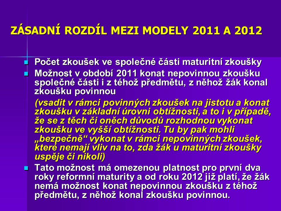 Maturitní zkouška na SPgŠ 2011 Obor: Pedagogické lyceum Profilová část – povinné zkoušky 1.
