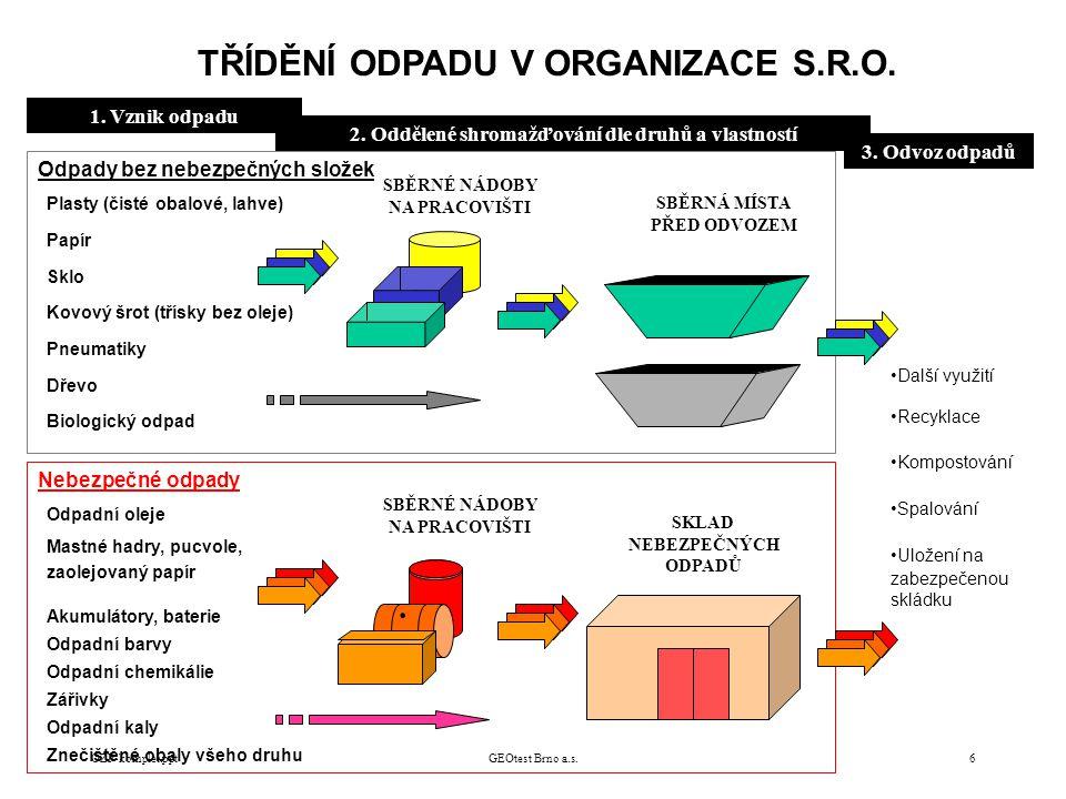 OZP-komplet.pptGEOtest Brno a.s.7 Integrovaná prevence znečištění
