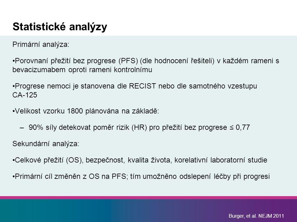 Statistické analýzy Burger, et al. NEJM 2011 Primární analýza: Porovnaní přežití bez progrese (PFS) (dle hodnocení řešiteli) v každém rameni s bevaciz