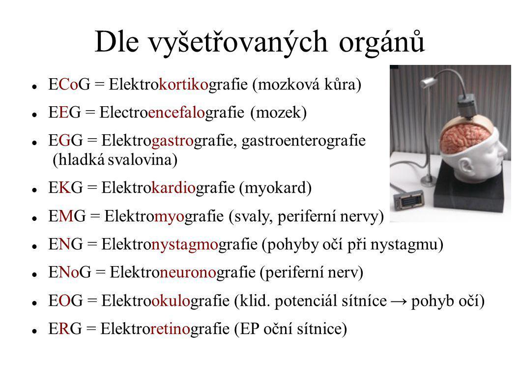 Dle vyšetřovaných orgánů ECoG = Elektrokortikografie (mozková kůra) EEG = Electroencefalografie (mozek) EGG = Elektrogastrografie, gastroenterografi
