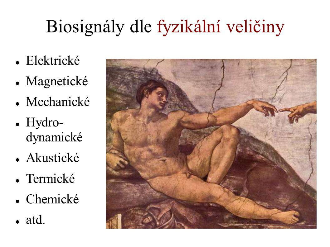 Biosignály dle fyzikální veličiny Elektrické Magnetické Mechanické Hydro- dynamické Akustické Termické Chemické atd.