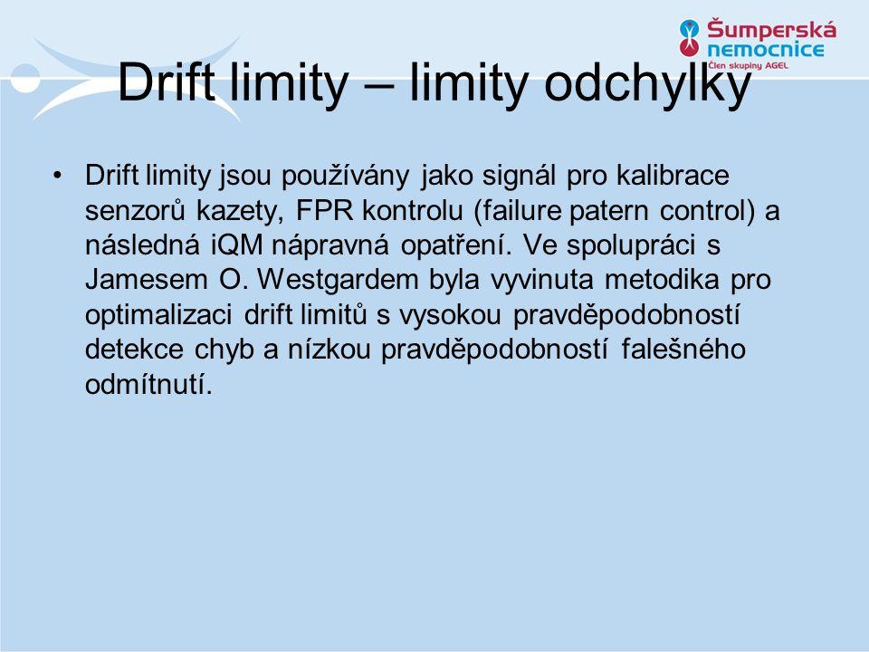 Drift limity – limity odchylky Drift limity jsou používány jako signál pro kalibrace senzorů kazety, FPR kontrolu (failure patern control) a následná iQM nápravná opatření.