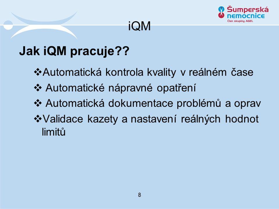 iQM Jak iQM pracuje .