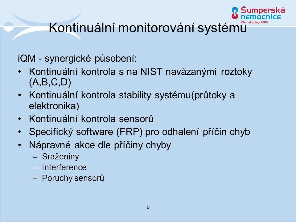 Kontinuální monitorování systému iQM - synergické působení: Kontinuální kontrola s na NIST navázanými roztoky (A,B,C,D) Kontinuální kontrola stability systému(průtoky a elektronika) Kontinuální kontrola sensorů Specifický software (FRP) pro odhalení příčin chyb Nápravné akce dle příčiny chyby –S–Sraženiny –I–Interference –P–Poruchy sensorů 9