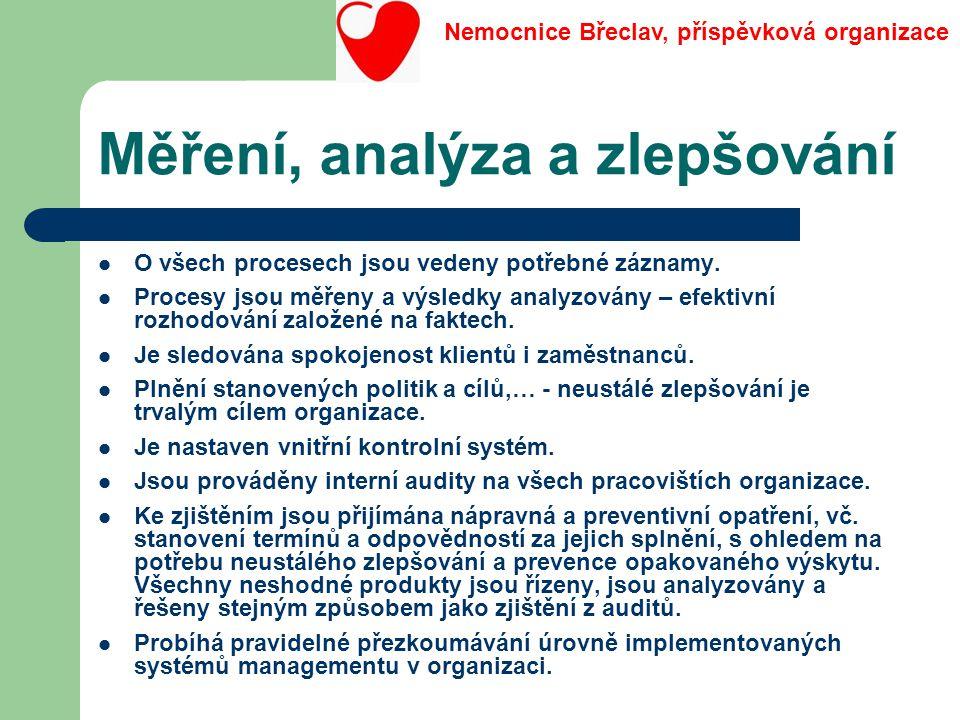 Měření, analýza a zlepšování O všech procesech jsou vedeny potřebné záznamy. Procesy jsou měřeny a výsledky analyzovány – efektivní rozhodování založe