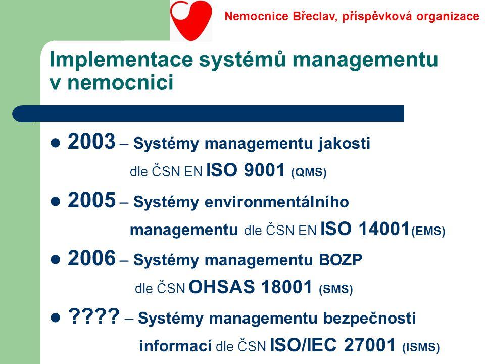 Implementace systémů managementu v nemocnici 2003 – Systémy managementu jakosti dle ČSN EN ISO 9001 (QMS) 2005 – Systémy environmentálního managementu