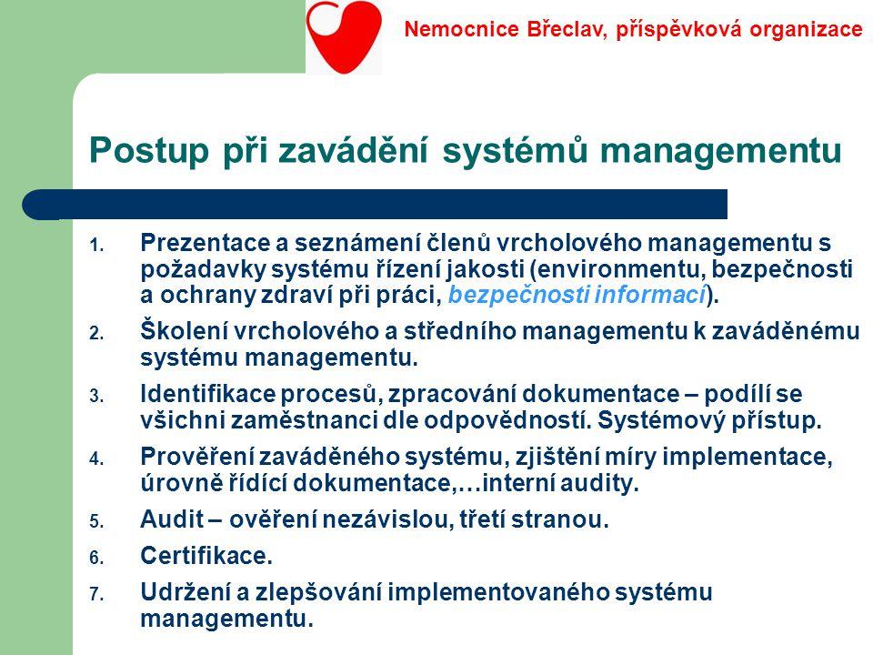 Postup při zavádění systémů managementu 1. Prezentace a seznámení členů vrcholového managementu s požadavky systému řízení jakosti (environmentu, bezp