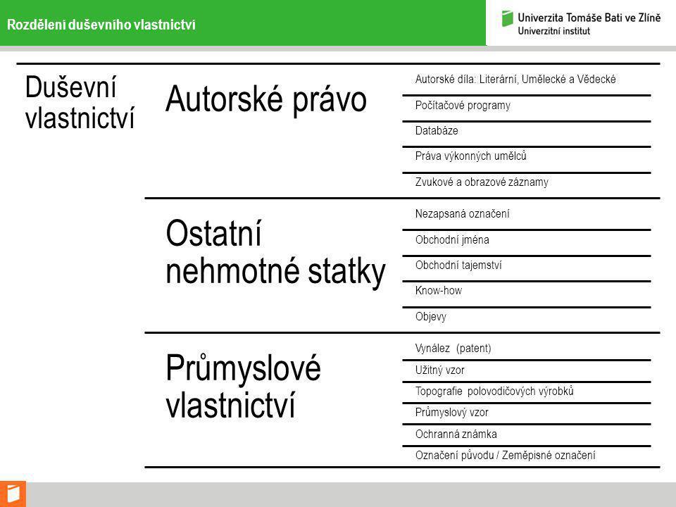 Autorské právo AUTORSKÉ DÍLO podle § 2 zákona č.121/2000 Sb.