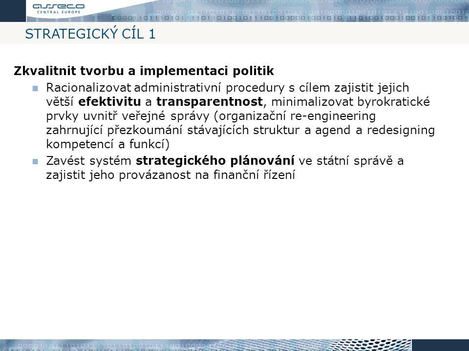STRATEGICKÝ CÍL 1 Zkvalitnit tvorbu a implementaci politik Racionalizovat administrativní procedury s cílem zajistit jejich větší efektivitu a transpa
