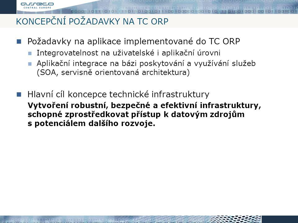 KONCEPČNÍ POŽADAVKY NA TC ORP Požadavky na aplikace implementované do TC ORP Integrovatelnost na uživatelské i aplikační úrovni Aplikační integrace na