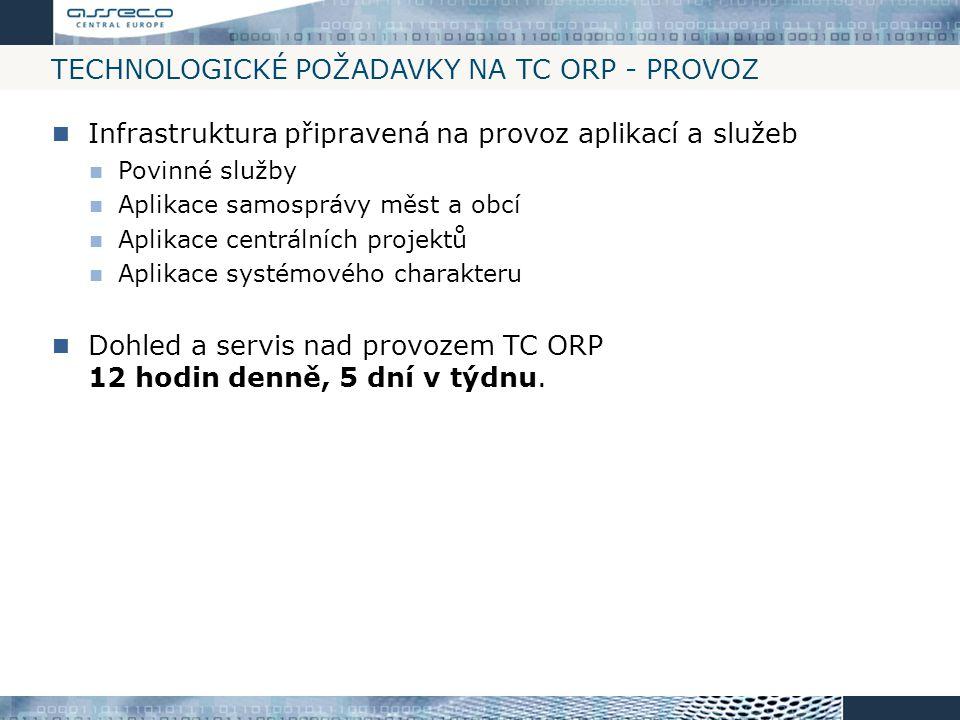 TECHNOLOGICKÉ POŽADAVKY NA TC ORP - PROVOZ Infrastruktura připravená na provoz aplikací a služeb Povinné služby Aplikace samosprávy měst a obcí Aplika