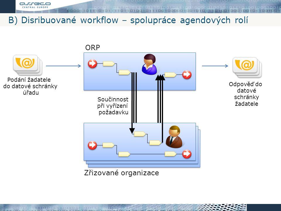 ORP Podání žadatele do datové schránky úřadu Odpověď do datové schránky žadatele B) Disribuované workflow – spolupráce agendových rolí Součinnost při