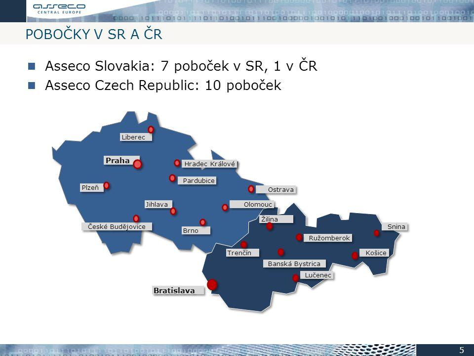 POBOČKY V SR A ČR 5 Bratislava Trenčín Praha Žilina Ružomberok Banská Bystrica Lučenec Snina Košice Brno Ostrava Hradec Králové Jihlava Liberec Olomou