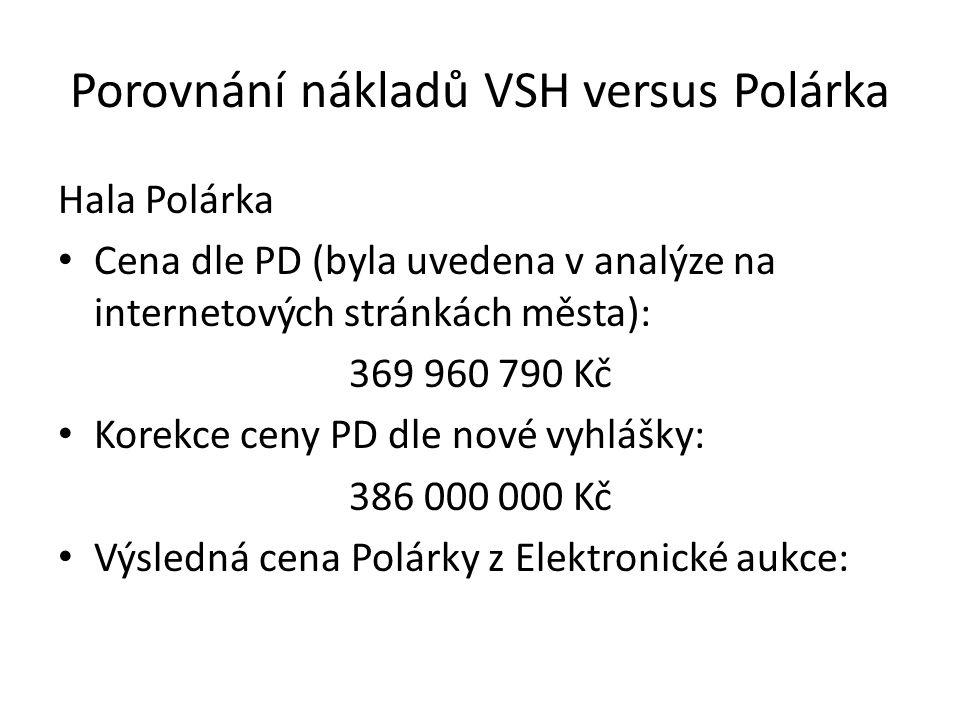 Porovnání nákladů VSH versus Polárka Hala Polárka Cena dle PD (byla uvedena v analýze na internetových stránkách města): 369 960 790 Kč Korekce ceny PD dle nové vyhlášky: 386 000 000 Kč Výsledná cena Polárky z Elektronické aukce: