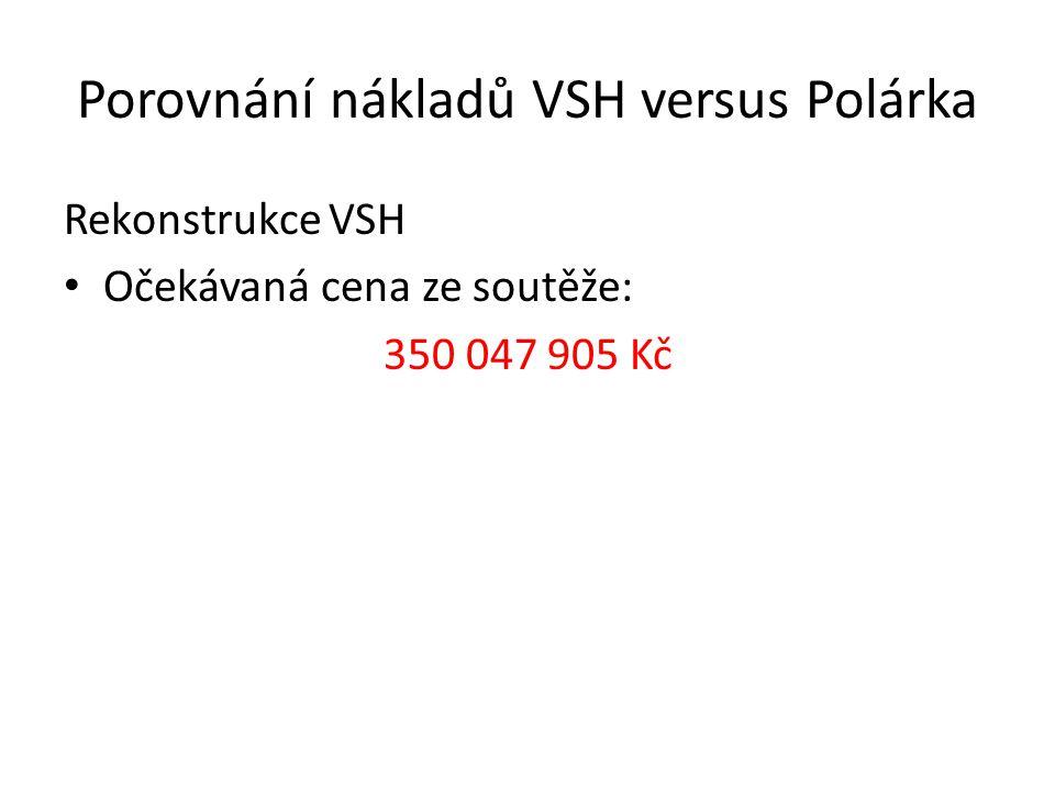 Porovnání nákladů VSH versus Polárka Rekonstrukce VSH Očekávaná cena ze soutěže: 350 047 905 Kč