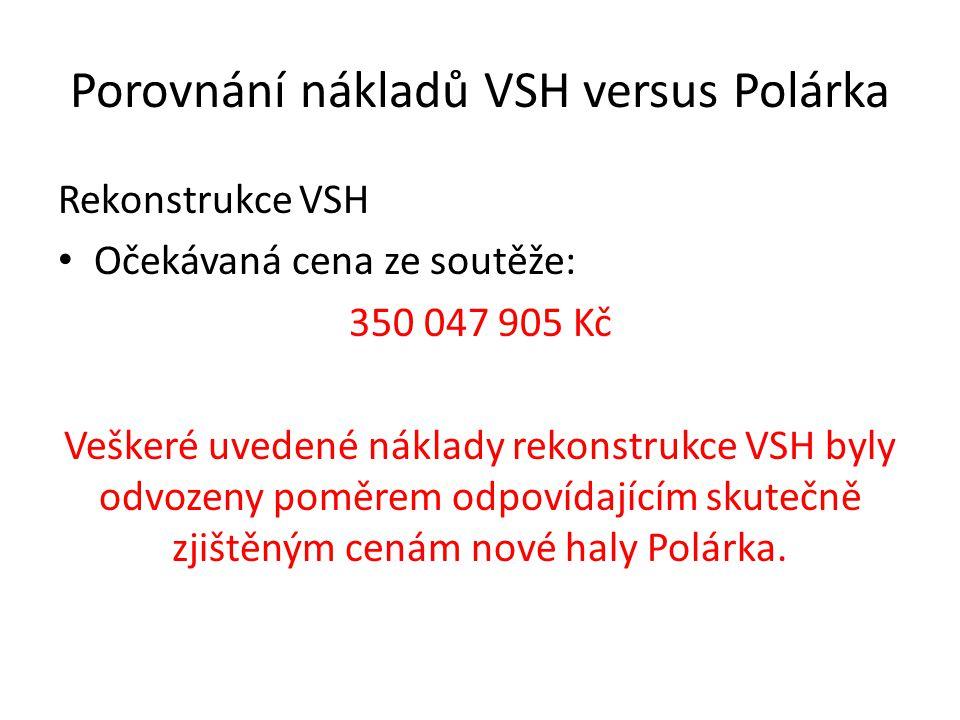 Porovnání nákladů VSH versus Polárka Rekonstrukce VSH Očekávaná cena ze soutěže: 350 047 905 Kč Veškeré uvedené náklady rekonstrukce VSH byly odvozeny poměrem odpovídajícím skutečně zjištěným cenám nové haly Polárka.