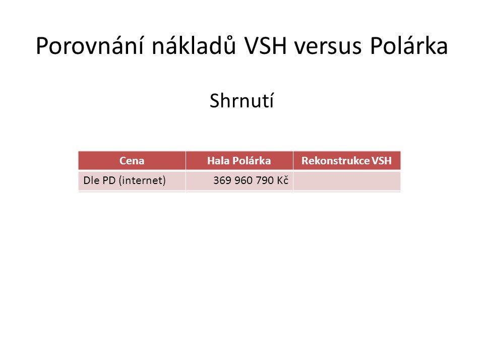 Porovnání nákladů VSH versus Polárka Shrnutí Polárka je levnější o cca 66 000 000 Kč.