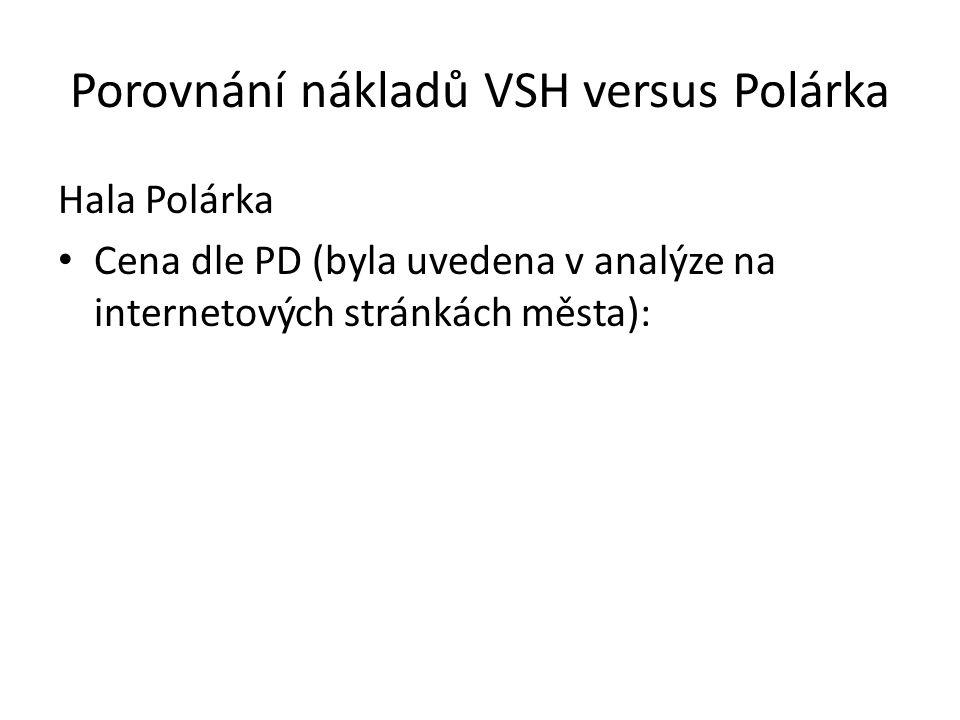 Porovnání nákladů VSH versus Polárka Rekonstrukce VSH Cena dle PD (byla uvedena v analýze na internetových stránkách města): 401 496 983 Kč Cena dle zpracovatele původní PD: 456 000 000 Kč Korekce ceny PD dle nové vyhlášky: