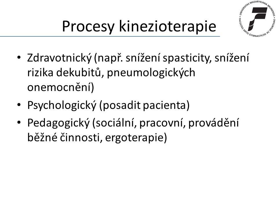 Procesy kinezioterapie Zdravotnický (např. snížení spasticity, snížení rizika dekubitů, pneumologických onemocnění) Psychologický (posadit pacienta) P